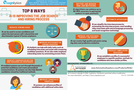 INFOGRAPHIC: 8 Ways AI is Improving the Job Search and Hiring