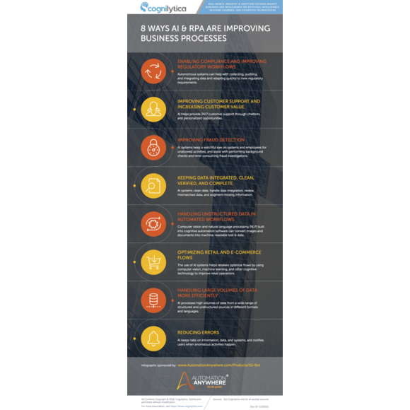 INFOGRAPHIC: 8 Ways AI & RPA Is Improving Business Processes