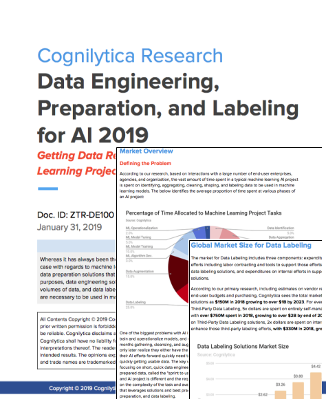 Error Log: REPORT: Data Engineering, Preparation, And Labeling For AI